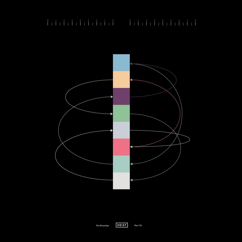 Heist Recordings - The Round Up VII
